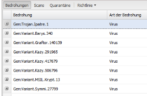 Managed AntiVirus mit Content Filter